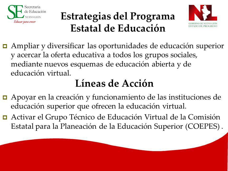 Estrategias del Programa Estatal de Educación