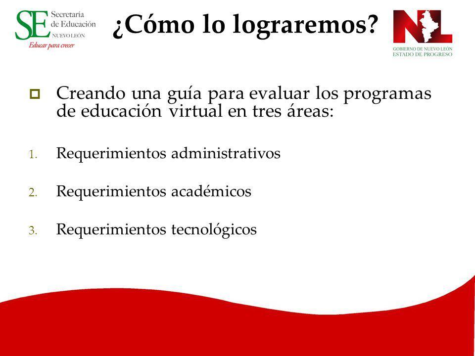 ¿Cómo lo lograremos Creando una guía para evaluar los programas de educación virtual en tres áreas: