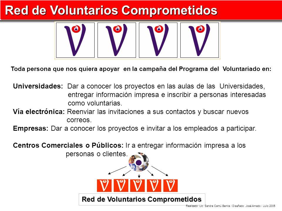 Red de Voluntarios Comprometidos