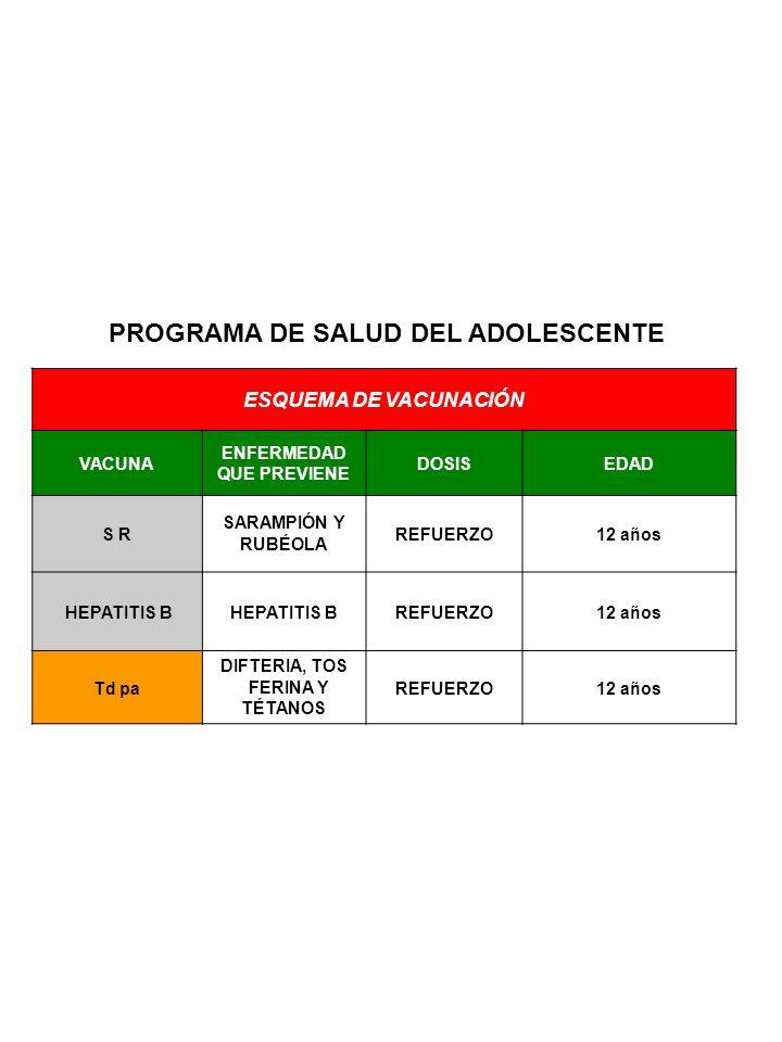 PROGRAMA DE SALUD DEL ADOLESCENTE ENFERMEDAD QUE PREVIENE