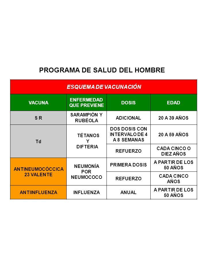 PROGRAMA DE SALUD DEL HOMBRE