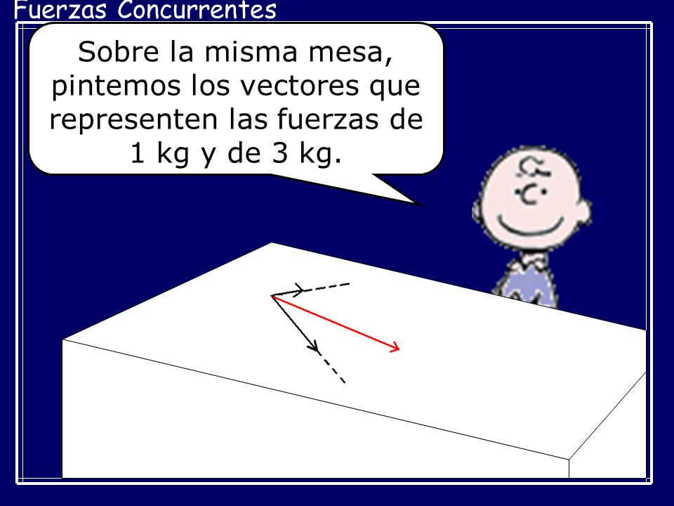 Sobre la misma mesa, pintemos los vectores que representen las fuerzas de 1 kg y de 3 kg.