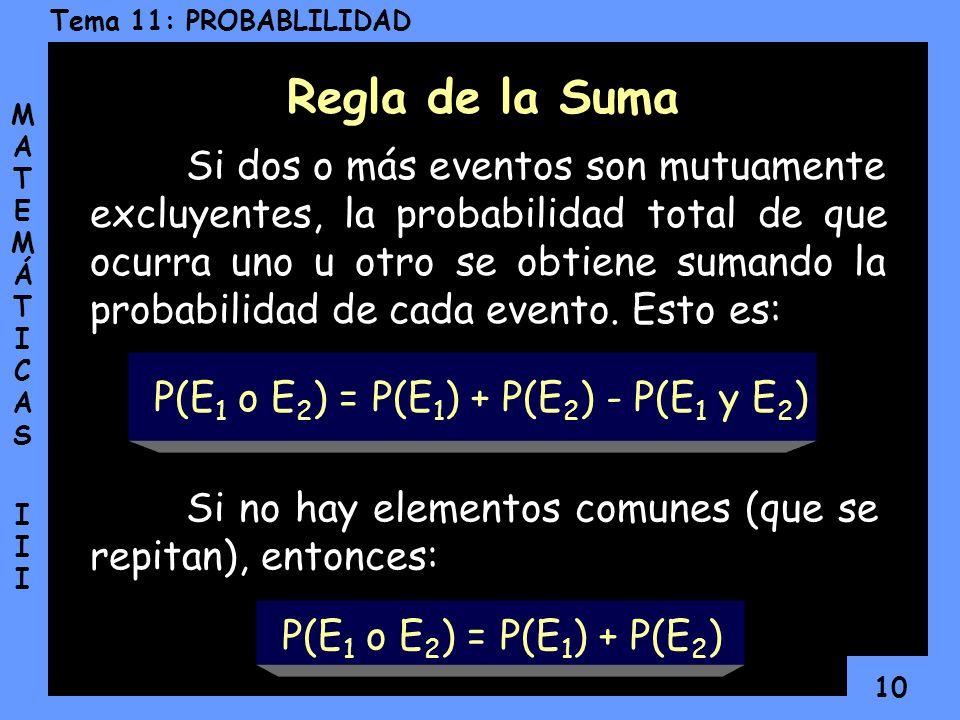 Regla de la Suma