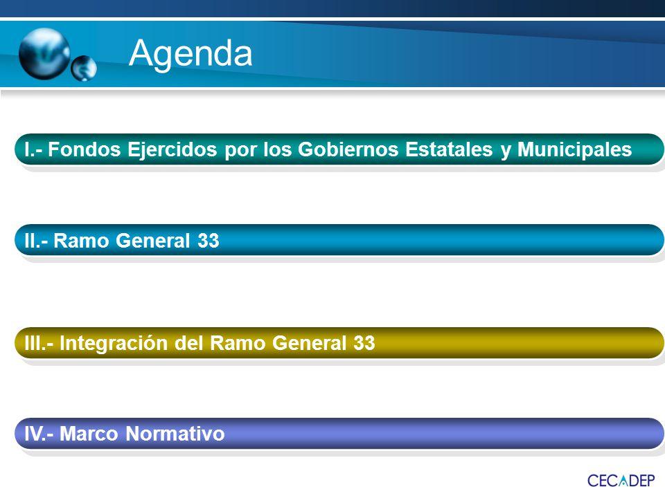 Agenda I.- Fondos Ejercidos por los Gobiernos Estatales y Municipales