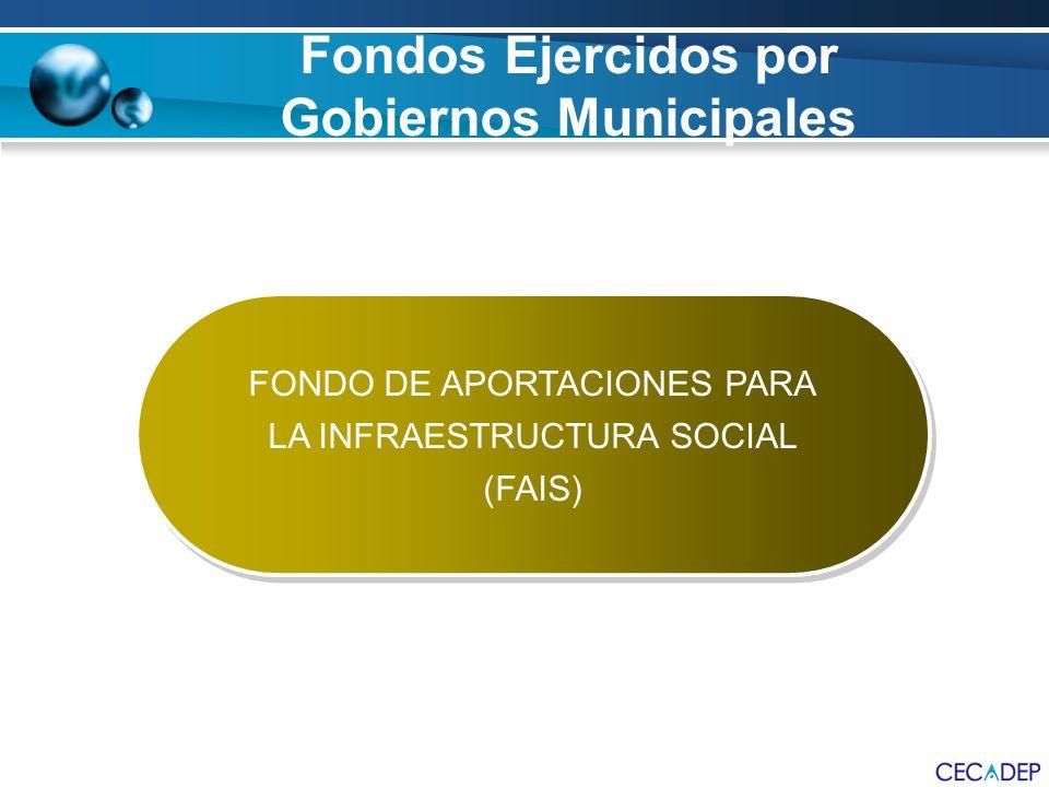 Fondos Ejercidos por Gobiernos Municipales