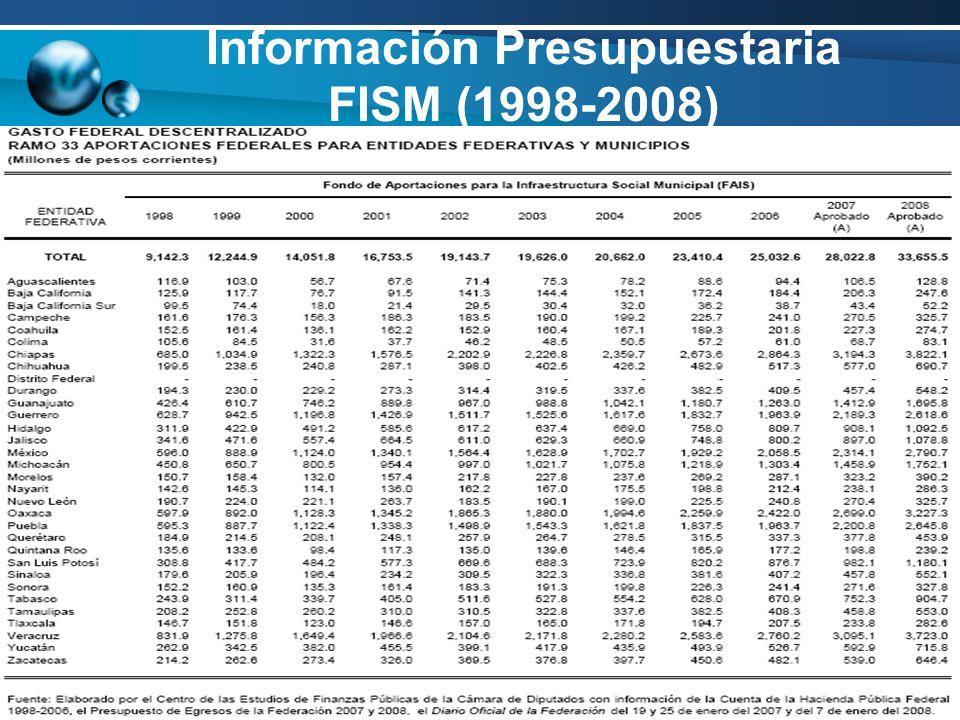 Información Presupuestaria FISM (1998-2008)