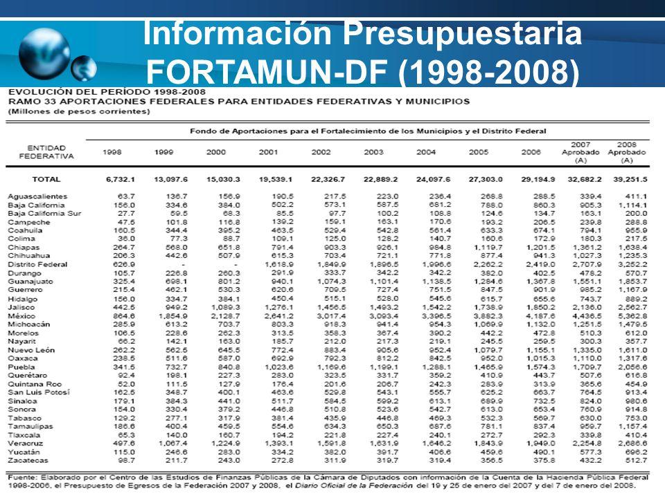 Información Presupuestaria FORTAMUN-DF (1998-2008)