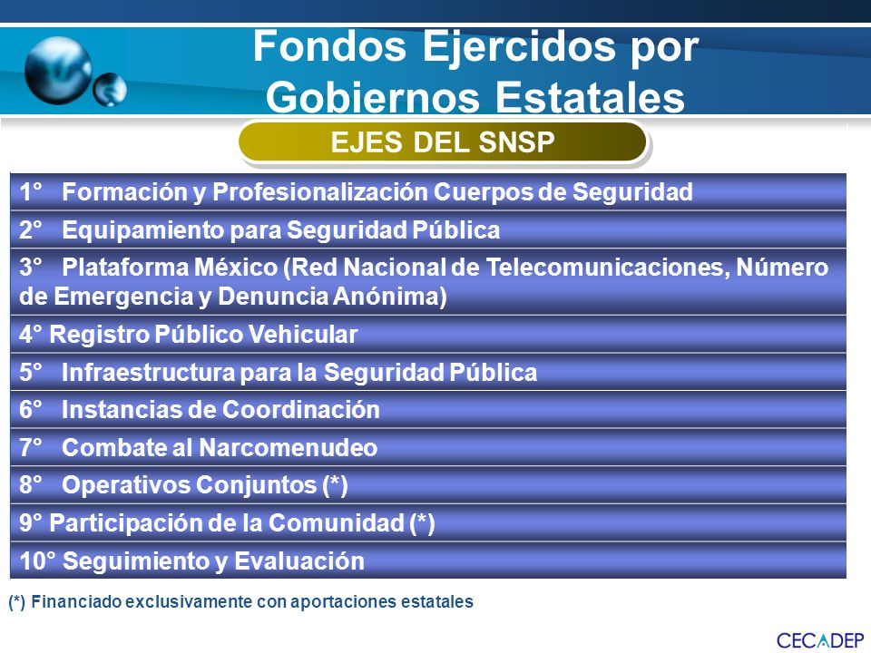 Fondos Ejercidos por Gobiernos Estatales