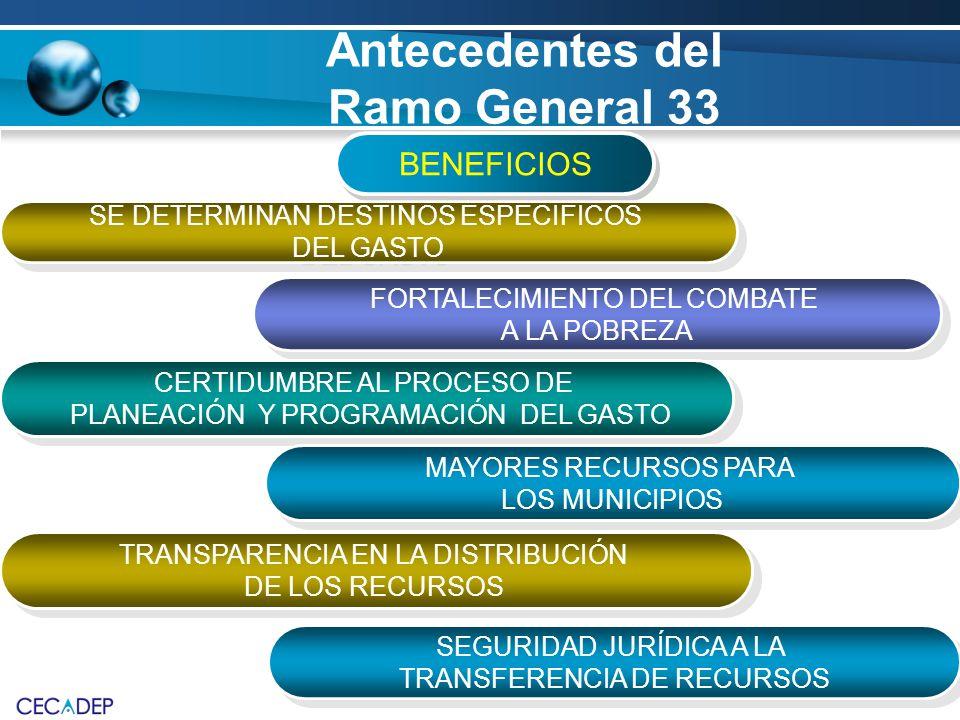 Antecedentes del Ramo General 33