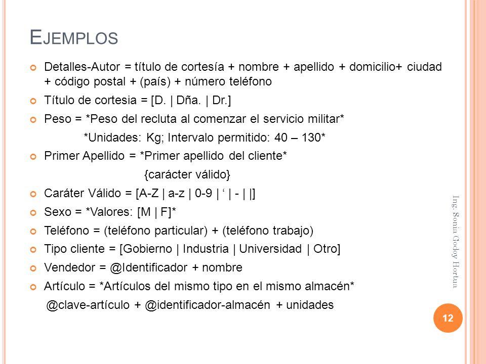 Ejemplos Detalles-Autor = título de cortesía + nombre + apellido + domicilio+ ciudad + código postal + (país) + número teléfono.