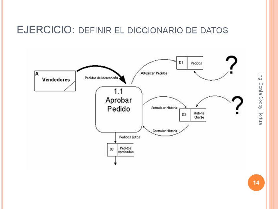 EJERCICIO: definir el diccionario de datos