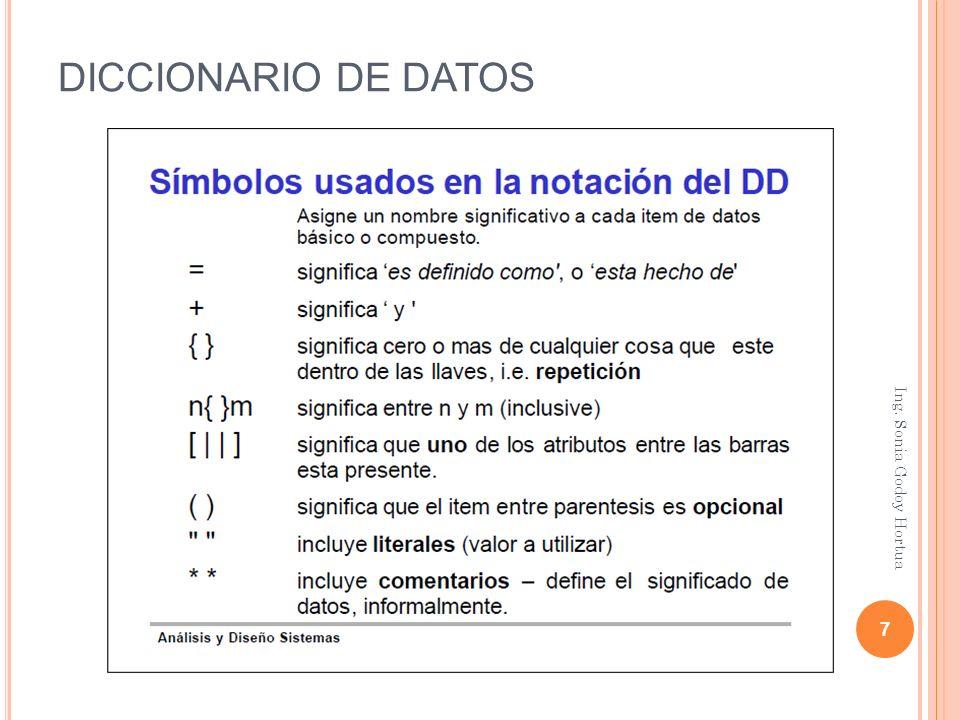 DICCIONARIO DE DATOS Ing. Sonia Godoy Hortua