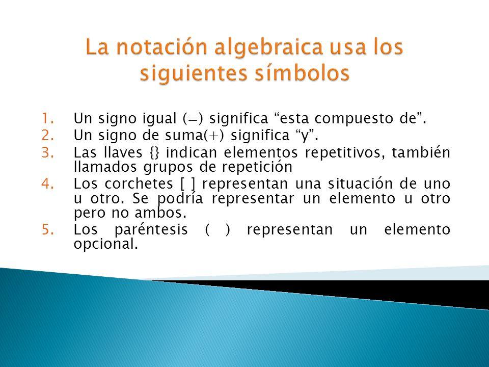 La notación algebraica usa los siguientes símbolos