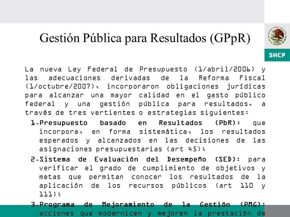 Gestión Pública para Resultados (GPpR)