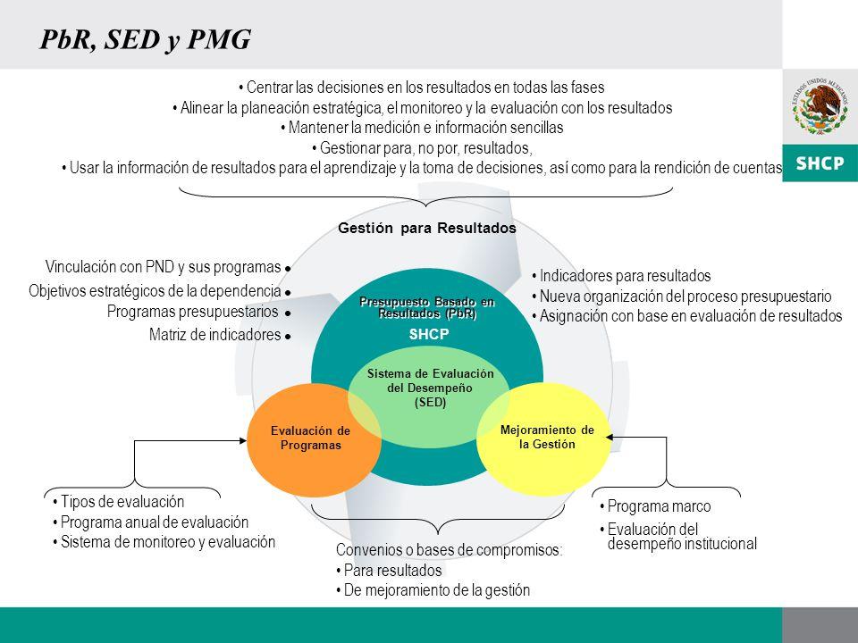 PbR, SED y PMG Centrar las decisiones en los resultados en todas las fases.