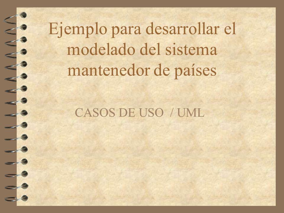 Ejemplo para desarrollar el modelado del sistema mantenedor de países