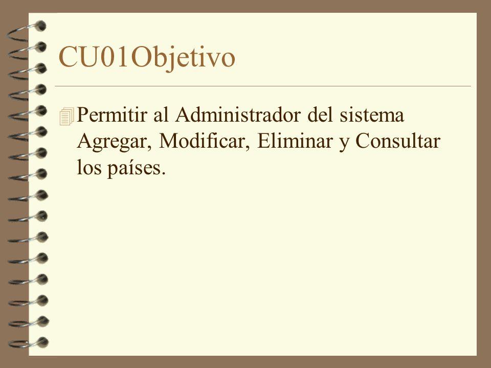 CU01Objetivo Permitir al Administrador del sistema Agregar, Modificar, Eliminar y Consultar los países.