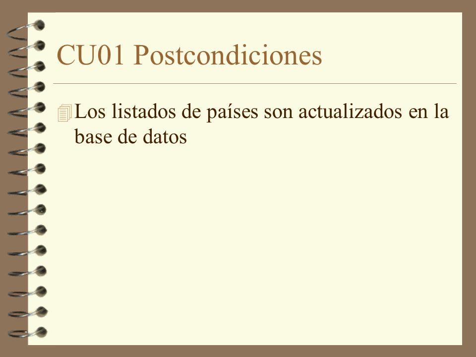 CU01 Postcondiciones Los listados de países son actualizados en la base de datos