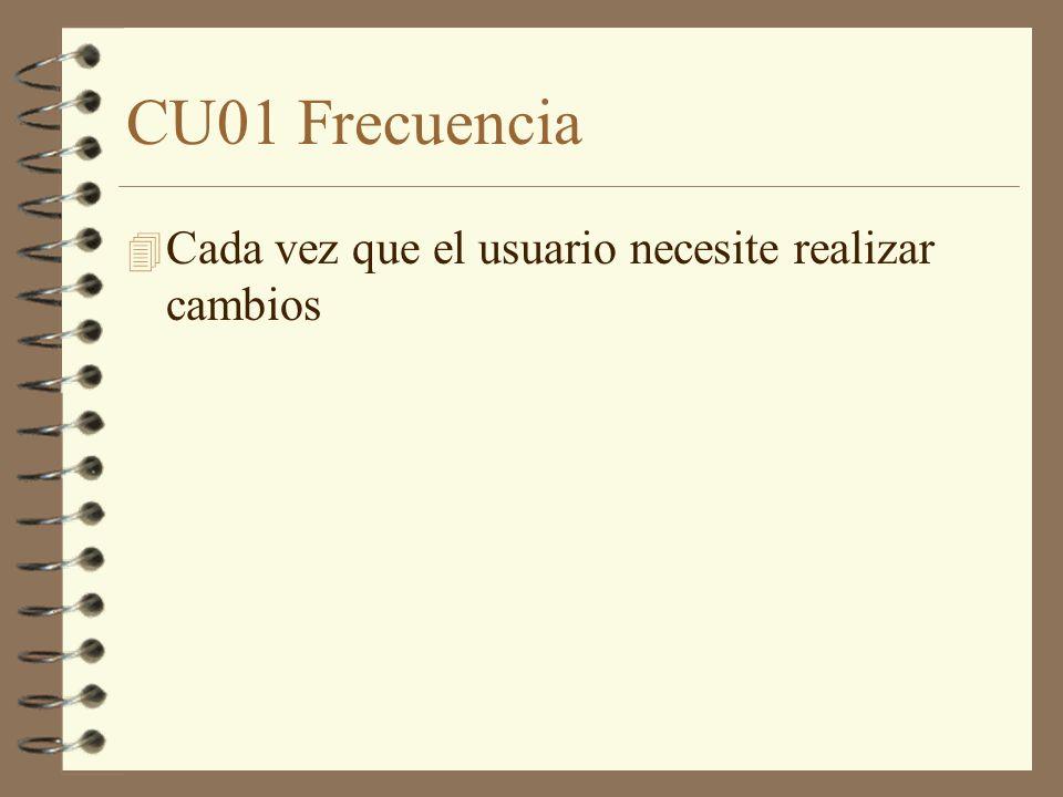 CU01 Frecuencia Cada vez que el usuario necesite realizar cambios