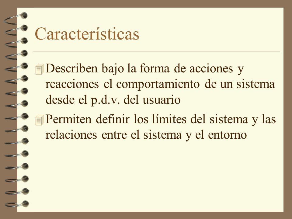 Características Describen bajo la forma de acciones y reacciones el comportamiento de un sistema desde el p.d.v. del usuario.