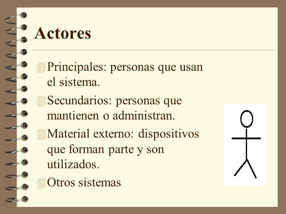 Actores Principales: personas que usan el sistema.