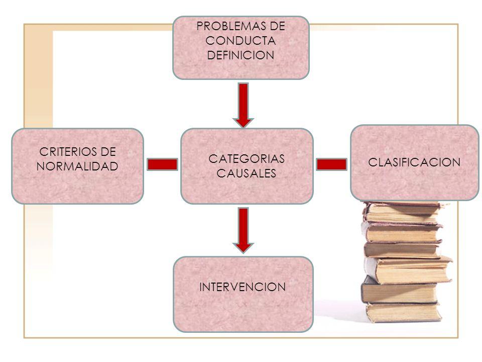 CRITERIOS DE NORMALIDAD
