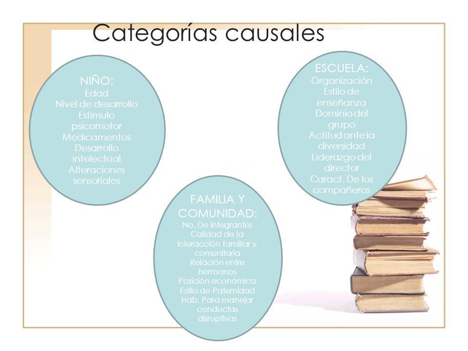 Categorías causales ESCUELA: NIÑO: FAMILIA Y COMUNIDAD: Organización