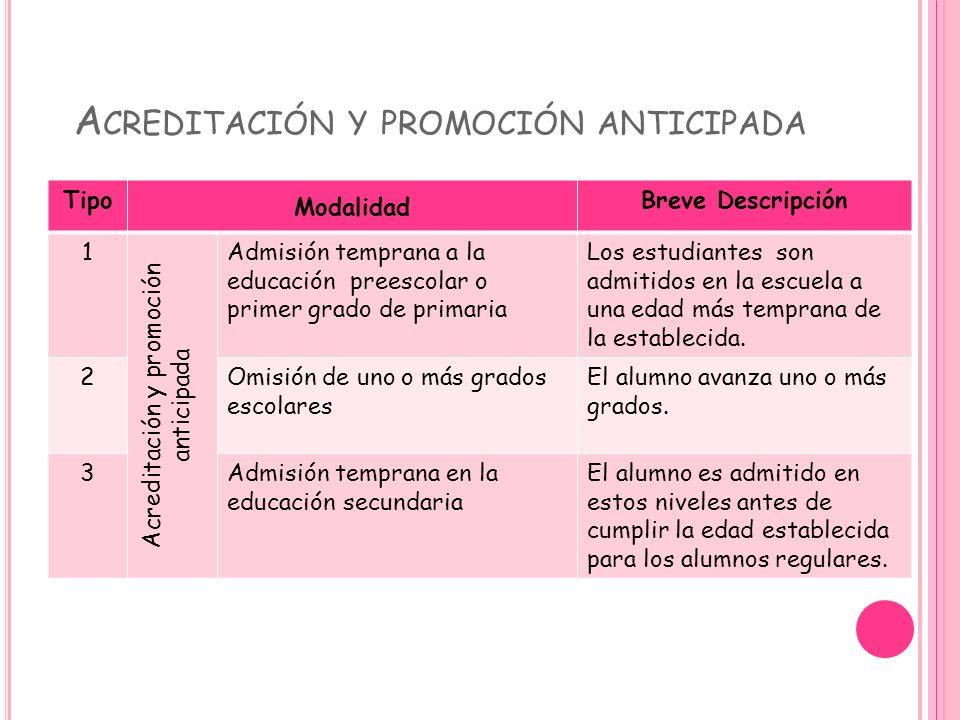 Acreditación y promoción anticipada