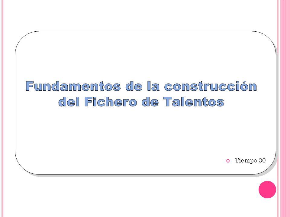Fundamentos de la construcción del Fichero de Talentos