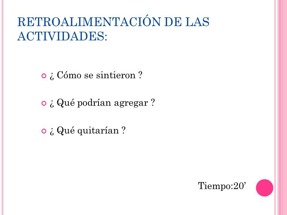 RETROALIMENTACIÓN DE LAS ACTIVIDADES: