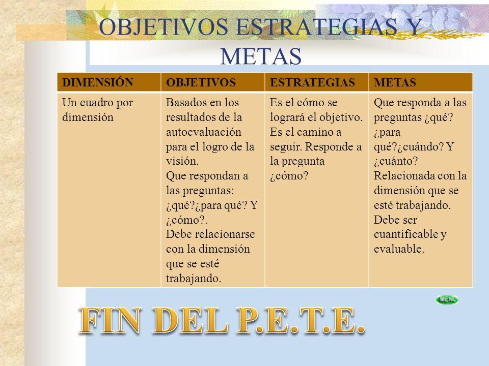 OBJETIVOS ESTRATEGIAS Y METAS