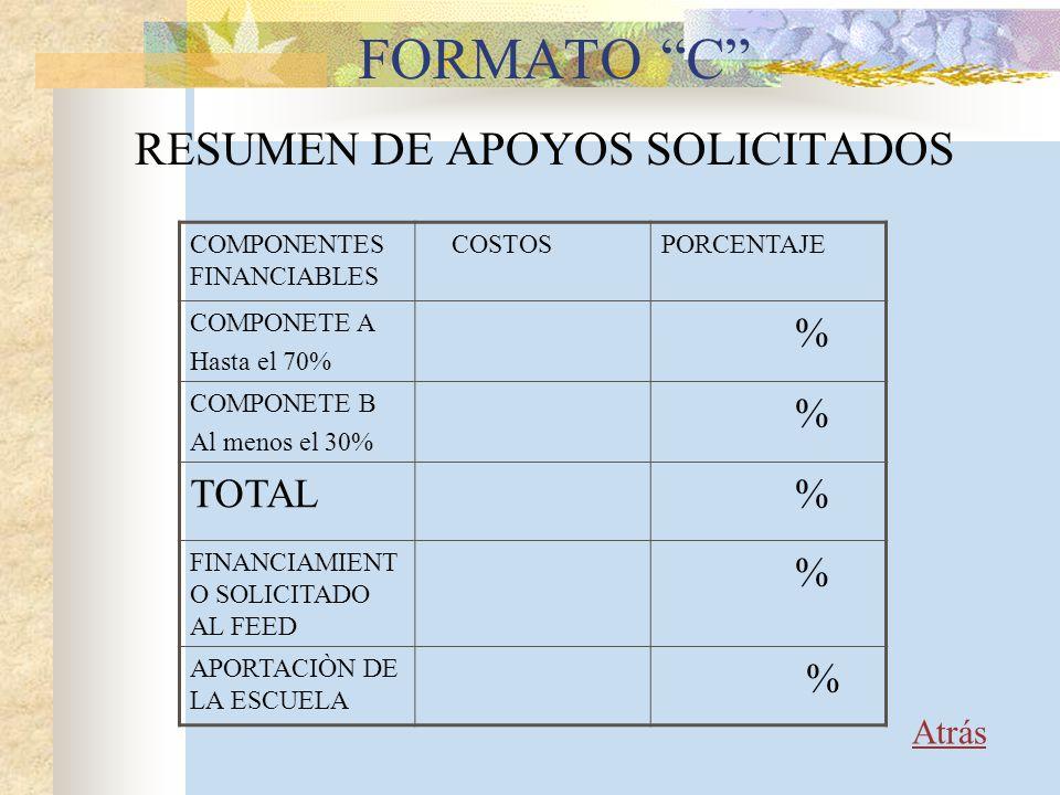 FORMATO C RESUMEN DE APOYOS SOLICITADOS % TOTAL Atrás