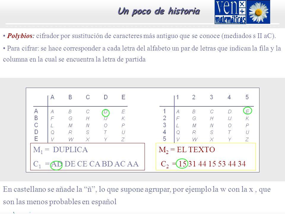 Un poco de historia M1 = DUPLICA C1 = AD DE CE CA BD AC AA