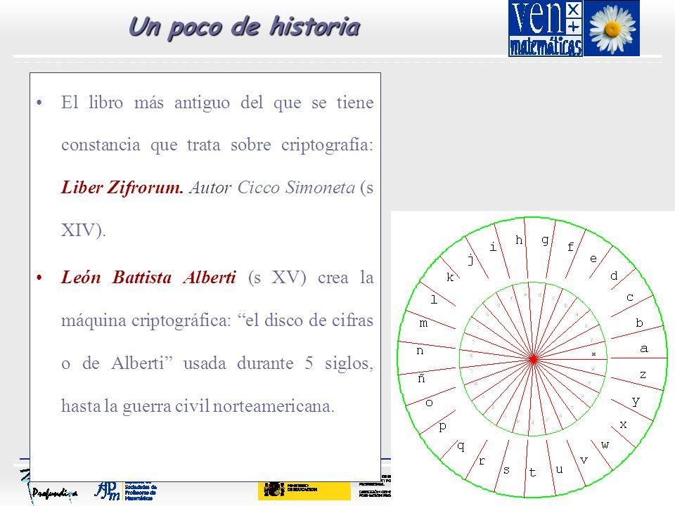 Un poco de historia El libro más antiguo del que se tiene constancia que trata sobre criptografía: Liber Zifrorum. Autor Cicco Simoneta (s XIV).