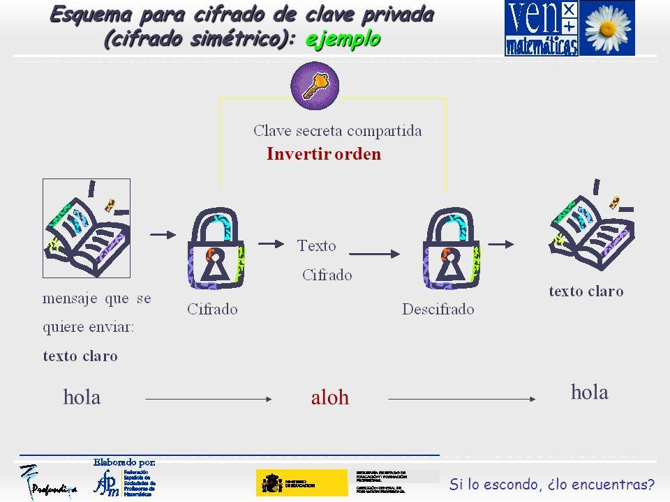 Esquema para cifrado de clave privada (cifrado simétrico): ejemplo