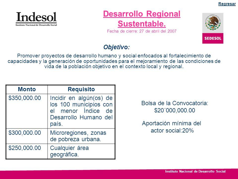 Desarrollo Regional Sustentable.