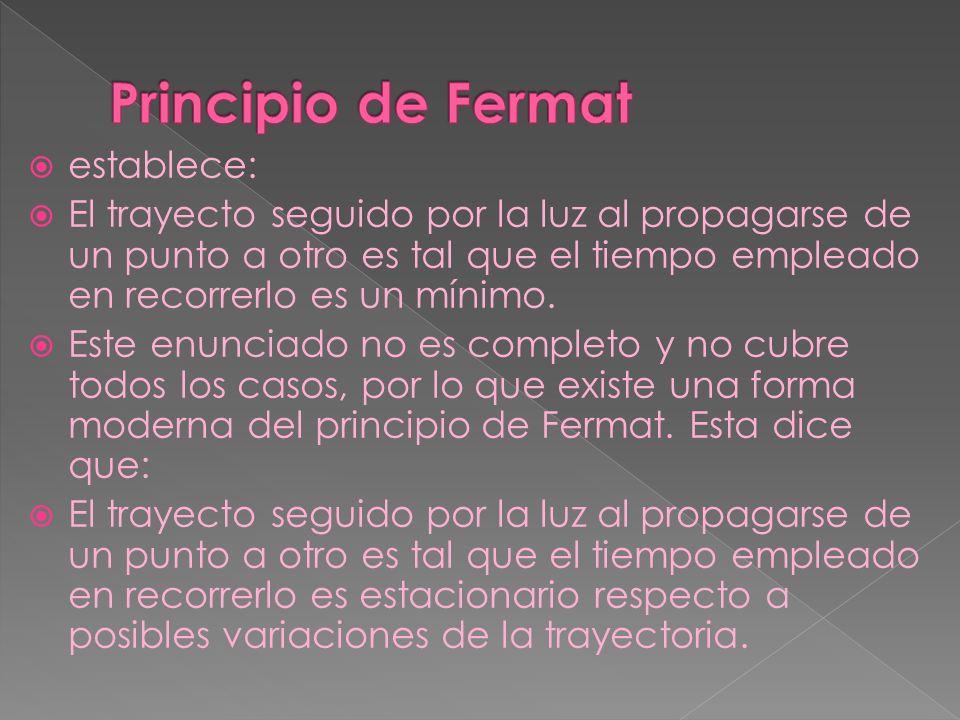 Principio de Fermat establece: