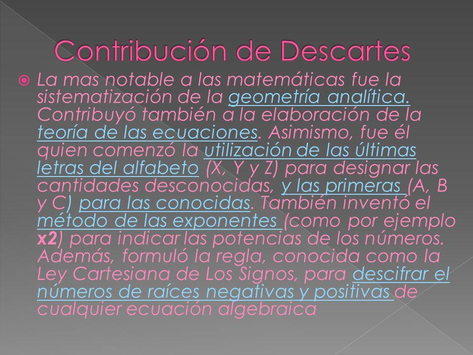 Contribución de Descartes