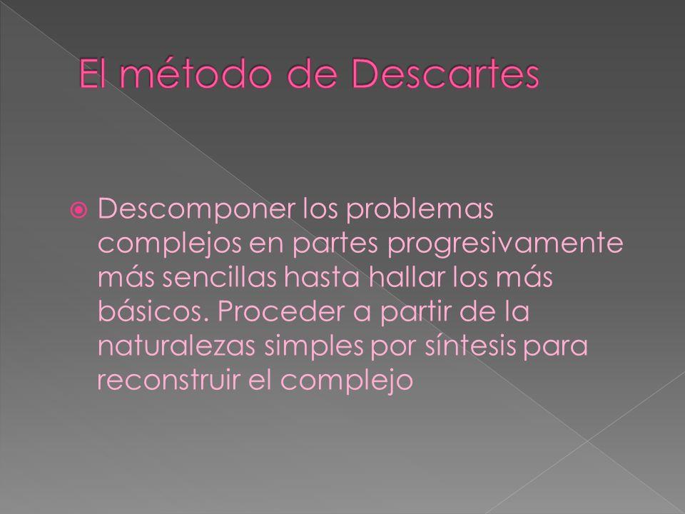El método de Descartes