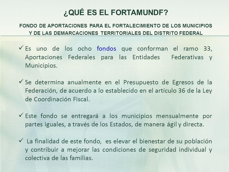 ¿QUÉ ES EL FORTAMUNDF FONDO DE APORTACIONES PARA EL FORTALECIMIENTO DE LOS MUNICIPIOS. Y DE LAS DEMARCACIONES TERRITORIALES DEL DISTRITO FEDERAL.
