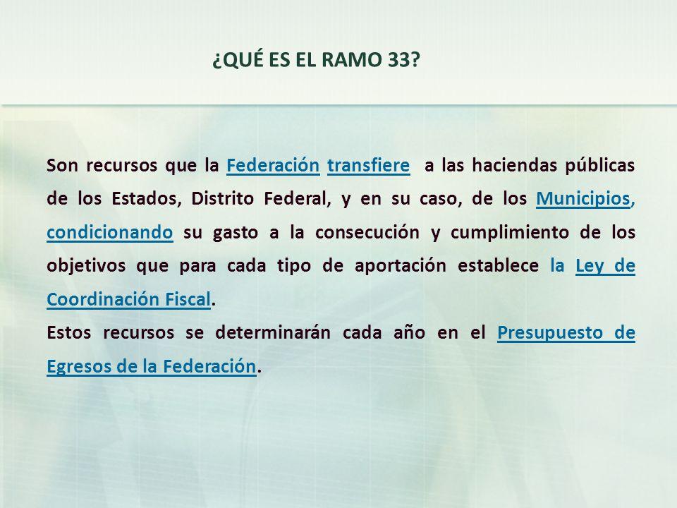 ¿QUÉ ES EL RAMO 33