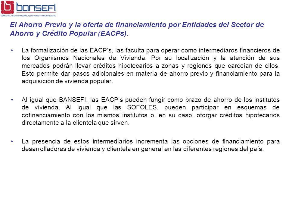 El Ahorro Previo y la oferta de financiamiento por Entidades del Sector de Ahorro y Crédito Popular (EACPs).