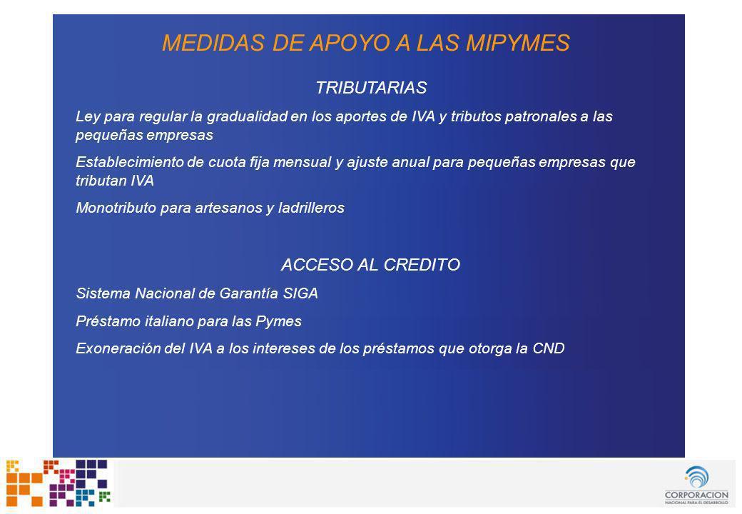MEDIDAS DE APOYO A LAS MIPYMES