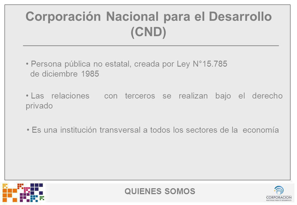 Corporación Nacional para el Desarrollo (CND)