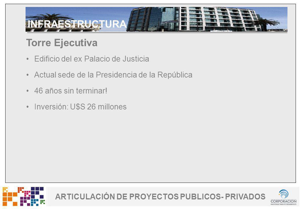 ARTICULACIÓN DE PROYECTOS PUBLICOS- PRIVADOS