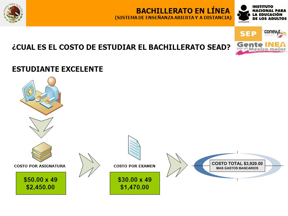 ¿CUAL ES EL COSTO DE ESTUDIAR EL BACHILLERATO SEAD