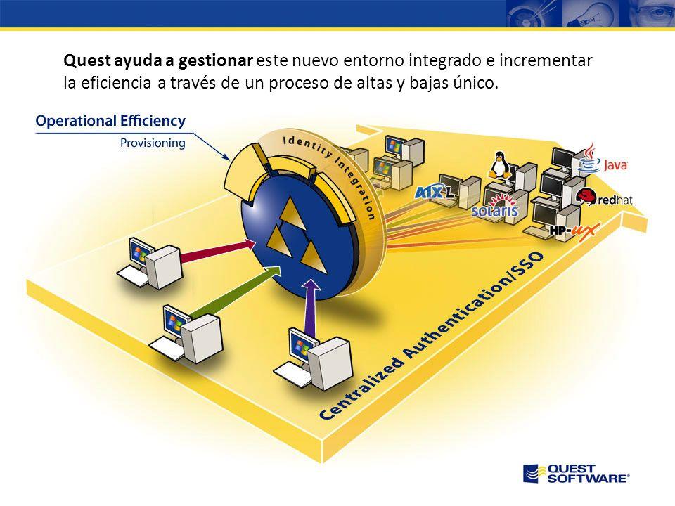 Quest ayuda a gestionar este nuevo entorno integrado e incrementar la eficiencia a través de un proceso de altas y bajas único.