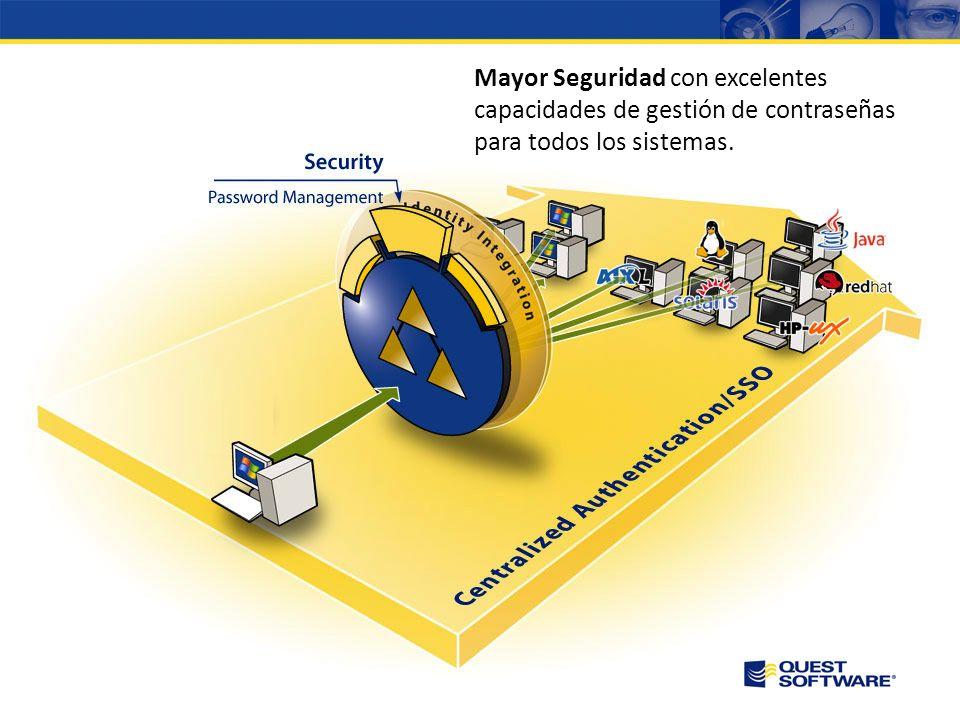 Mayor Seguridad con excelentes capacidades de gestión de contraseñas para todos los sistemas.
