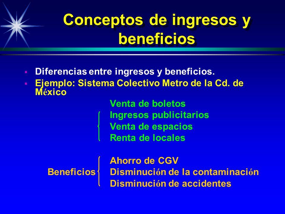Conceptos de ingresos y beneficios