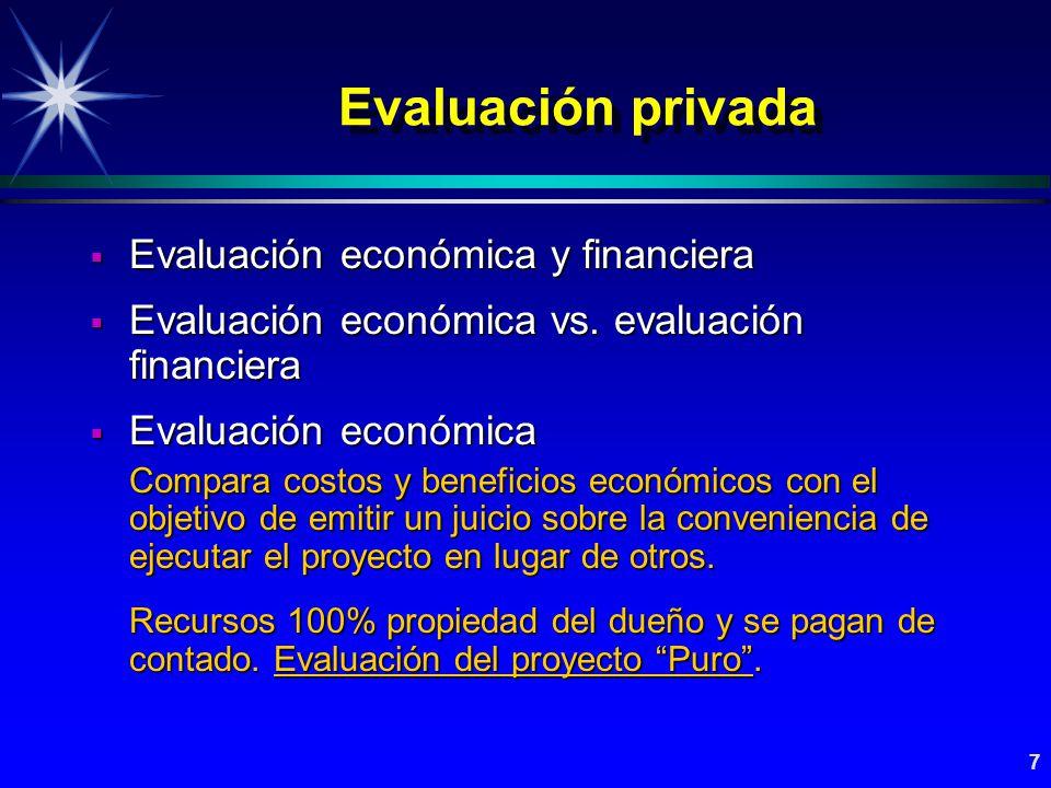 Evaluación privada Evaluación económica y financiera